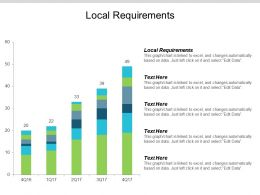 Local Requirements Ppt Powerpoint Presentation Icon Show Cpb