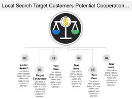 Local Search Target Customers Potential Cooperation Channels Strategy