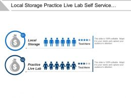 Local Storage Practice Live Lab Self Service Accessible