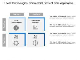 Local Terminologies Commercial Content Core Application Electronic Consent