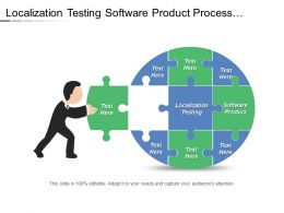Localization Testing Software Product Process Counselling Define Customer Need