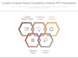Location Analysis Report Competitive Analysis Ppt Presentation