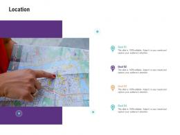 Location Application Programming Interfaces Ecosystem Ppt Infographics