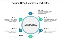 Location Based Marketing Technology Ppt Powerpoint Presentation Summary Samples Cpb