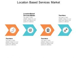 Location Based Services Market Ppt Powerpoint Presentation Professional Good Cpb