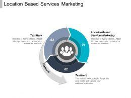 Location Based Services Marketing Ppt Powerpoint Presentation Portfolio Layout Cpb