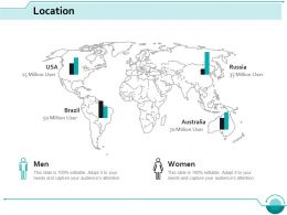 Location Geographical Information Ppt Slides Design Templates