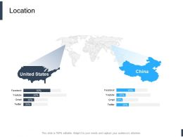 Location Geography L614 Ppt Powerpoint Presentation Slides Example