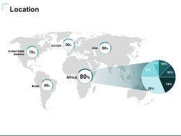 Location Management Marketing Ppt Powerpoint Presentation Inspiration Professional
