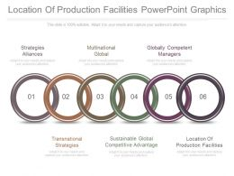 location_of_production_facilities_powerpoint_graphics_Slide01