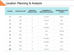 Location Planning And Analysis Ppt Powerpoint Presentation File Example Introduction