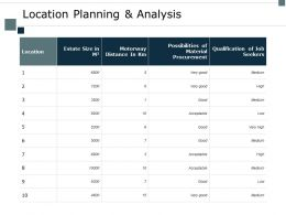 Location Planning And Analysis Procurement Ppt Powerpoint Presentation Inspiration File Formats