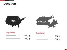 Location Population Percentage K70 Ppt Powerpoint Presentation Infographic