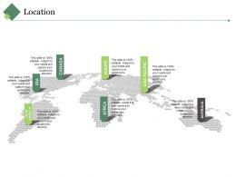 location_ppt_summary_slideshow_Slide01