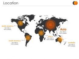 Location Presentation Examples