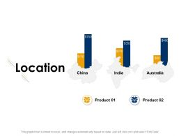 Location Product G8 Ppt Powerpoint Presentation Slide Download