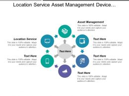 Location Service Asset Management Device Provisioning Diagnostic Imaging Tools