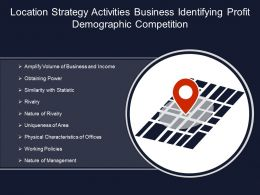Location Strategy Activities Business Identifying Profit Demographic Competition