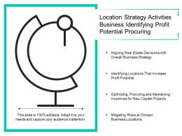 Location Strategy Activities Business Identifying Profit Potentials Procuring