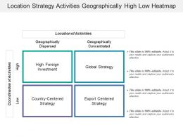 Location Strategy Activities Geographically High Low Heat Map