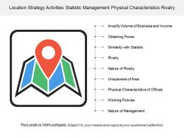 Location Strategy Activities Statistic Management Physical Characteristics Rivalry