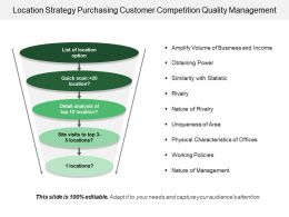 Location Strategy Purchasing Customer Competition Quality Management