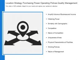 Location Strategy Purchasing Power Operating Polices Quality Managements