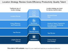 Location Strategy Review Costs Efficiency Productivity Quality Talent