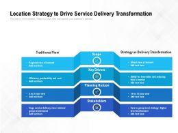 Location Strategy To Drive Service Delivery Transformation
