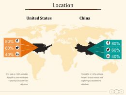 Location United States China Marketing Strategy Business