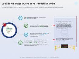 Lockdown Brings Trucks To A Standstill In India Daily Movement Ppt Powerpoint Layouts