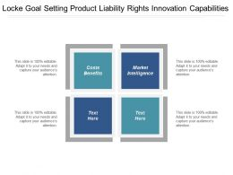 Locke Goal Setting Product Liability Rights Innovation Capabilities Cpb