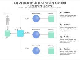 Log Aggregator Cloud Computing Standard Architecture Patterns Ppt Powerpoint Slide