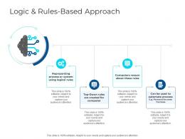 Logic And Rules Based Approach AI PPT Slides