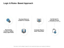 Logic And Rules Based Approach Gears Ppt Powerpoint Presentation Slides