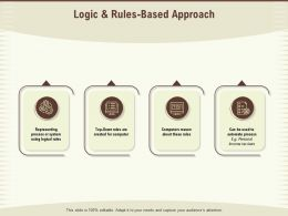 Logic And Rules Based Approach Logical Rules Ppt Powerpoint Presentation Images