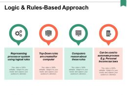 Logic And Rules Based Approach Ppt Powerpoint Presentation Professional Deck