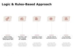 Logic And Rules Based Approach Ppt Powerpoint Presentation Templates