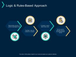 Logic And Rules Based Approach Representing Process Computers Ppt Powerpoint Presentation Inspiration Outfit