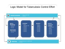 Logic Model For Tuberculosis Control Effort