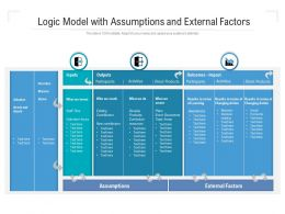 Logic Model With Assumptions And External Factors