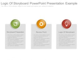 Logic Of Storyboard Powerpoint Presentation Example