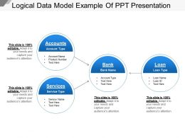 Logical Data Model Example Of Ppt Presentation