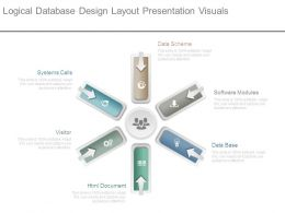 Logical Database Design Layout Presentation Visuals