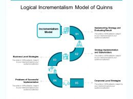 Logical Incrementalism Model Of Quinns
