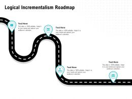 Logical Incrementalism Roadmap M1661 Ppt Powerpoint Presentation File Diagrams