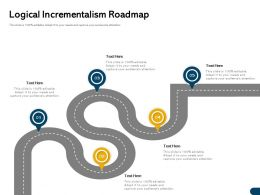 Logical Incrementalism Roadmap M1724 Ppt Powerpoint Presentation Model Slideshow
