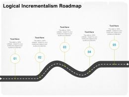 Logical Incrementalism Roadmap M1736 Ppt Powerpoint Presentation File Visual Aids