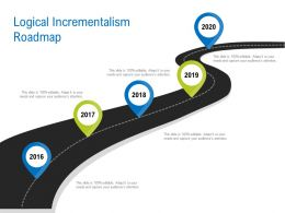 Logical Incrementalism Roadmap Ppt Powerpoint Presentation Backgrounds