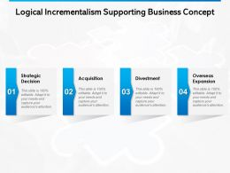 Logical Incrementalism Supporting Business Concept